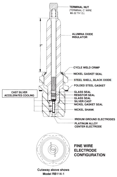 p51_sparkplug_dwg bg spark plugs spark plugs diagram on 2002 ford explorer at edmiracle.co